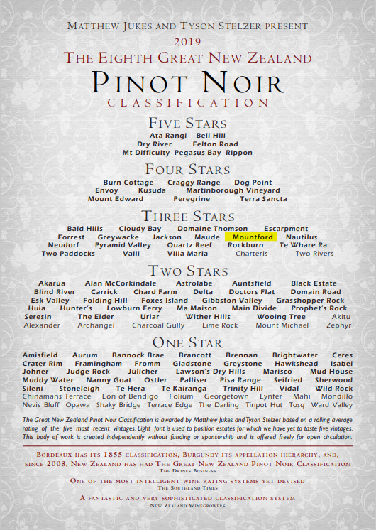 2019 THE EIGHTH GREAT NEWZEALAND PINOT NOIR CLASSIFICATION